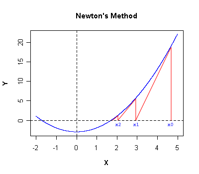 1/newton-378.png