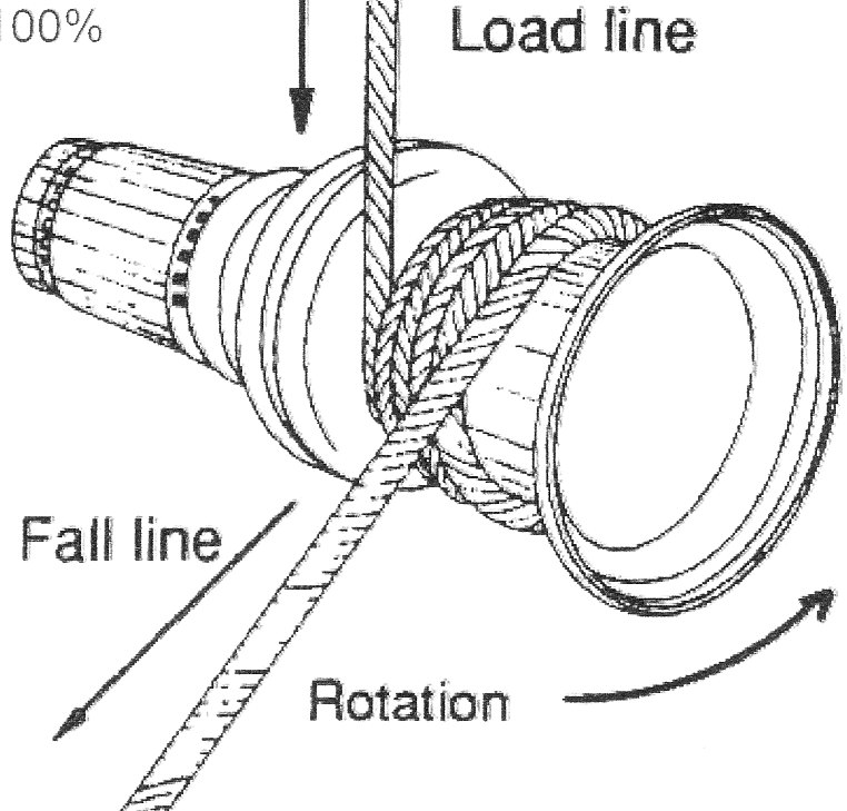 Lever Mechanical Advantage Ex le as well Single Carb For Chevy Big Block Blower also Frigidaire Refrigerator Ice Maker Kit furthermore New Holland Tractor Coloring Pages as well Geometry Vector Problems. on pulley ex les