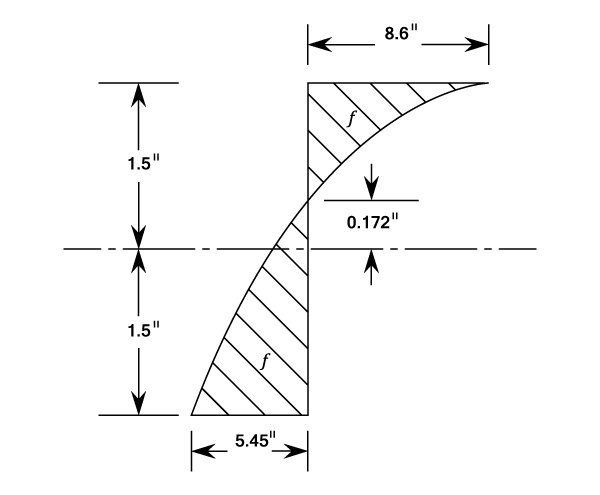 23287/Curved-Beams-004.png